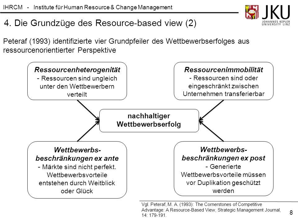 IHRCM - Institute für Human Resource & Change Management 9 Diverse Isolationsmechanismen (Imitationsbarrieren, Wettbewerbsbeschränkungen ex post) 4.