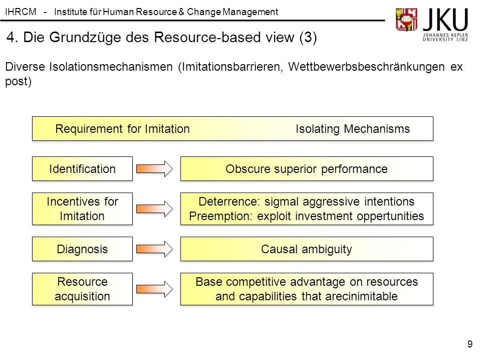 IHRCM - Institute für Human Resource & Change Management 10 Der Ressourcenbegriff ist von einzelnen Autoren sehr unterschiedlich gefasst.
