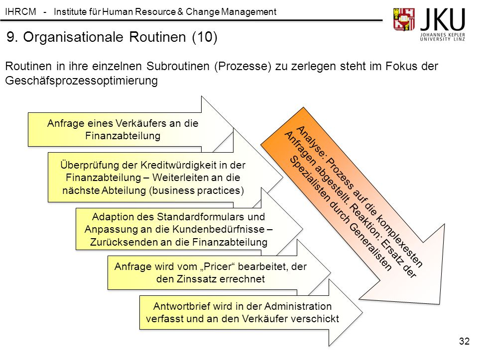 IHRCM - Institute für Human Resource & Change Management 32 9. Organisationale Routinen (10) Routinen in ihre einzelnen Subroutinen (Prozesse) zu zerl