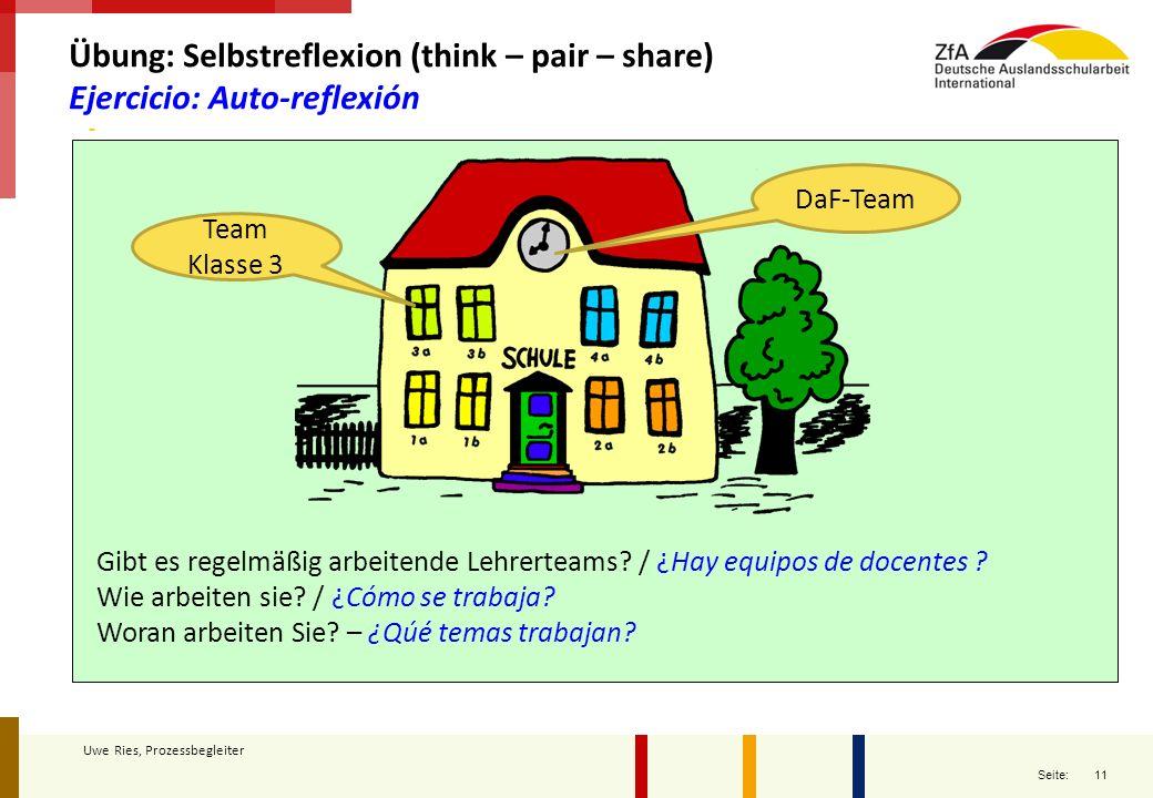 11 Seite: Uwe Ries, Prozessbegleiter DaF-Team Team Klasse 3 Übung: Selbstreflexion (think – pair – share) Ejercicio: Auto-reflexión Gibt es regelmäßig