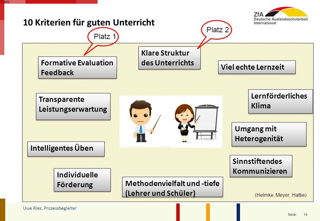 14 Seite: Uwe Ries, Prozessbegleiter Gente 10 Kriterien für guten Unterricht Umgang mit Heterogenität Sinnstiftendes Kommunizieren Intelligentes Üben
