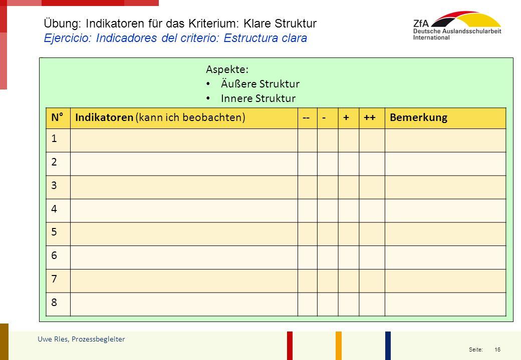 16 Seite: Uwe Ries, Prozessbegleiter Übung: Indikatoren für das Kriterium: Klare Struktur Ejercicio: Indicadores del criterio: Estructura clara N°Indi