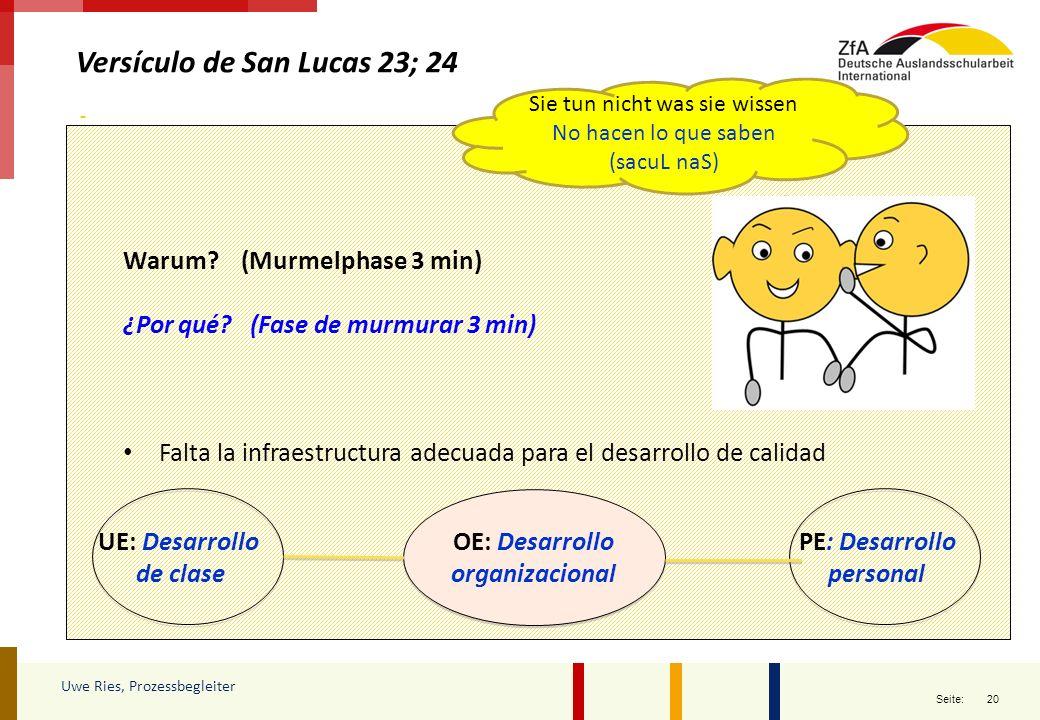 20 Seite: Versículo de San Lucas 23; 24 Uwe Ries, Prozessbegleiter Warum? (Murmelphase 3 min) ¿Por qué? (Fase de murmurar 3 min) Falta la infraestruct