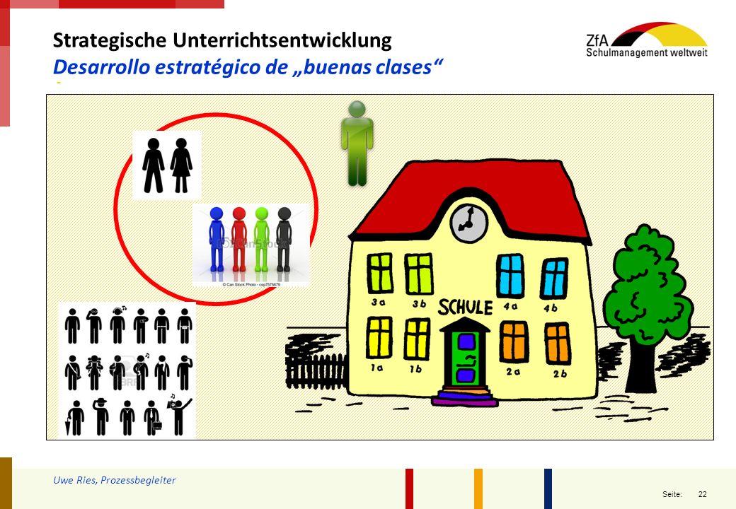 """22 Seite: Strategische Unterrichtsentwicklung Desarrollo estratégico de """"buenas clases"""" Uwe Ries, Prozessbegleiter"""