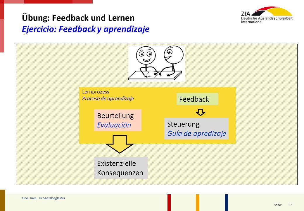 27 Seite: Uwe Ries, Prozessbegleiter Übung: Feedback und Lernen Ejercicio: Feedback y aprendizaje Lernprozess Proceso de aprendizaje Feedback Existenz
