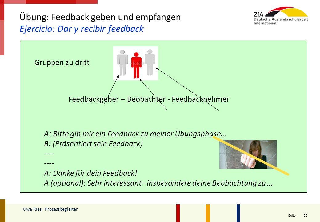 29 Seite: Uwe Ries, Prozessbegleiter Gruppen zu dritt Übung: Feedback geben und empfangen Ejercicio: Dar y recibir feedback Feedbackgeber – Beobachter