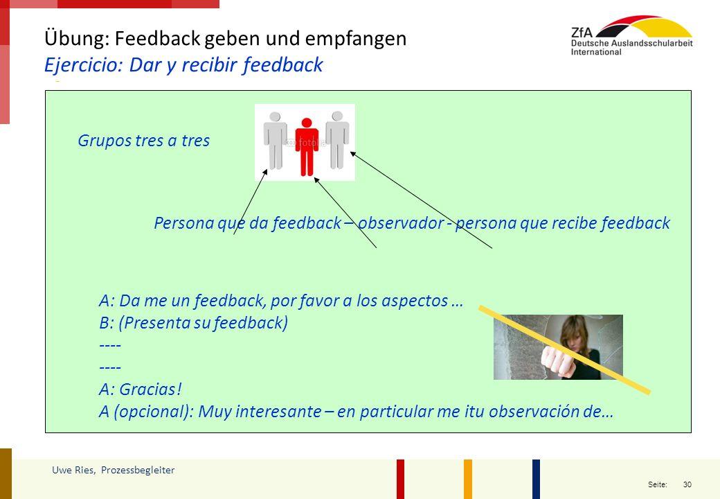 30 Seite: Uwe Ries, Prozessbegleiter Grupos tres a tres Übung: Feedback geben und empfangen Ejercicio: Dar y recibir feedback Persona que da feedback