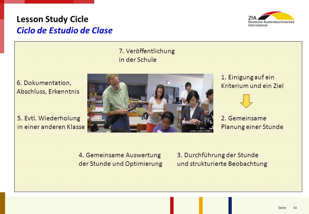34 Seite: Lesson Study Cicle Ciclo de Estudio de Clase 1. Einigung auf ein Kriterium und ein Ziel 2. Gemeinsame Planung einer Stunde 3. Durchführung d