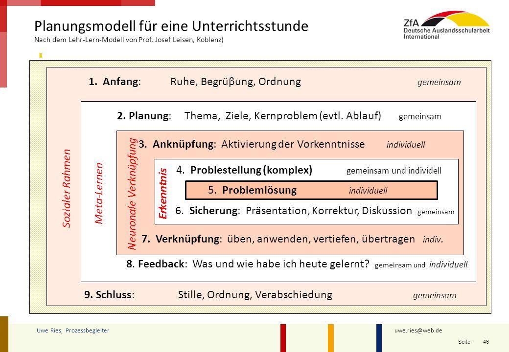 46 Seite: Uwe Ries, Prozessbegleiter Planungsmodell für eine Unterrichtsstunde Nach dem Lehr-Lern-Modell von Prof. Josef Leisen, Koblenz) 9. Schluss: