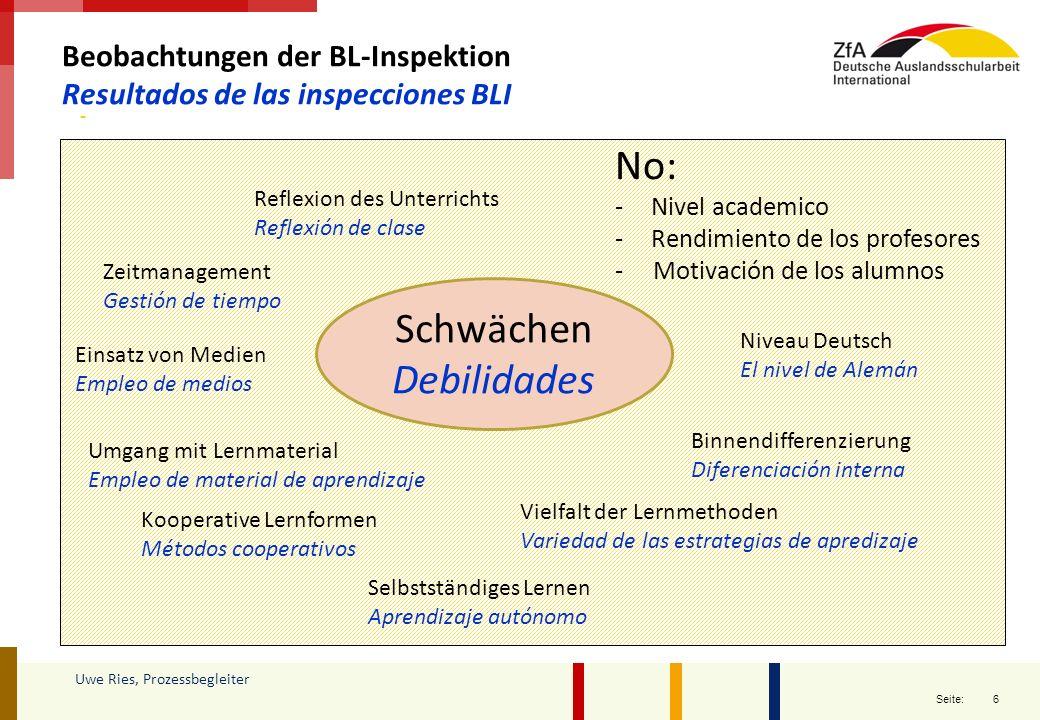6 Seite: Uwe Ries, Prozessbegleiter Schwächen Debilidades Niveau Deutsch El nivel de Alemán Binnendifferenzierung Diferenciación interna Vielfalt der