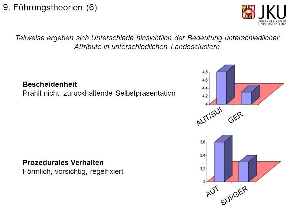 Teilweise ergeben sich Unterschiede hinsichtlich der Bedeutung unterschiedlicher Attribute in unterschiedlichen Landesclustern 9. Führungstheorien (6)