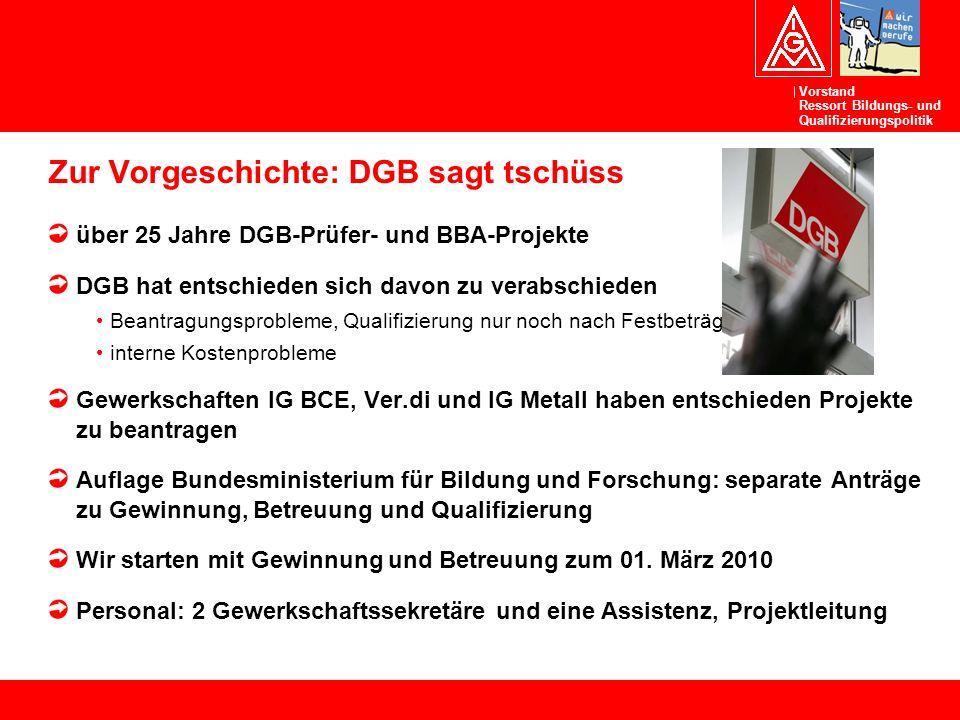 Vorstand Ressort Bildungs- und Qualifizierungspolitik Zur Vorgeschichte: DGB sagt tschüss über 25 Jahre DGB-Prüfer- und BBA-Projekte DGB hat entschied