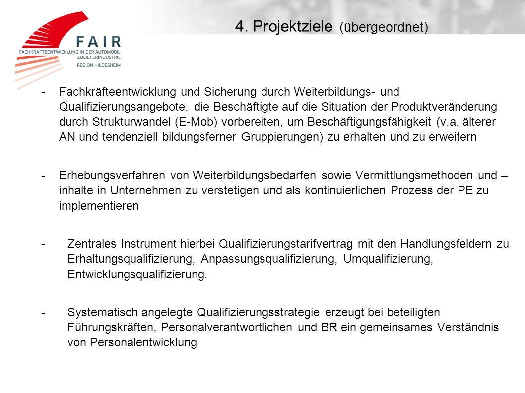 4. Projektziele (übergeordnet) -Fachkräfteentwicklung und Sicherung durch Weiterbildungs- und Qualifizierungsangebote, die Beschäftigte auf die Situat