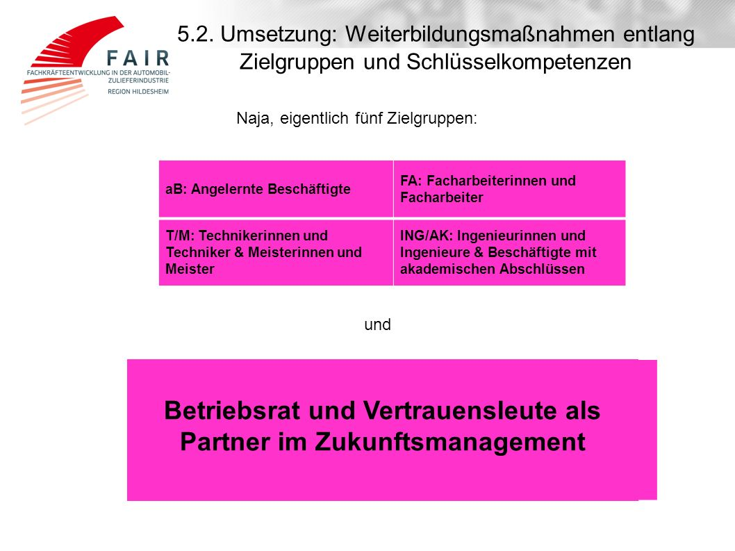 5.2. Umsetzung: Weiterbildungsmaßnahmen entlang Zielgruppen und Schlüsselkompetenzen aB: Angelernte Beschäftigte FA: Facharbeiterinnen und Facharbeite