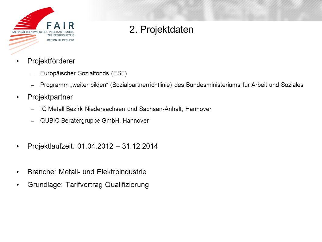 """2. Projektdaten Projektförderer – Europäischer Sozialfonds (ESF) – Programm """"weiter bilden"""" (Sozialpartnerrichtlinie) des Bundesministeriums für Arbei"""