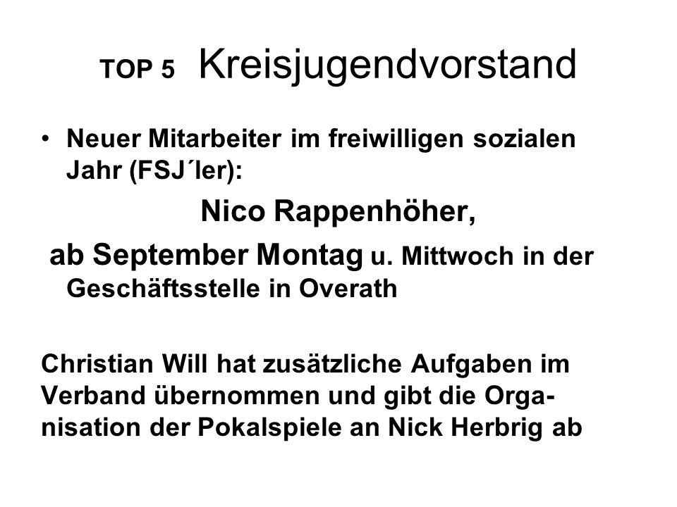 TOP 5 Kreisjugendvorstand Neuer Mitarbeiter im freiwilligen sozialen Jahr (FSJ´ler): Nico Rappenhöher, ab September Montag u.