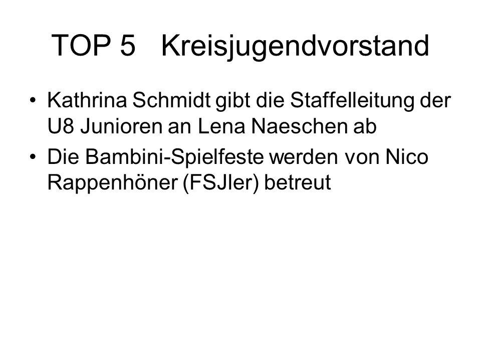 TOP 5 Kreisjugendvorstand Kathrina Schmidt gibt die Staffelleitung der U8 Junioren an Lena Naeschen ab Die Bambini-Spielfeste werden von Nico Rappenhö