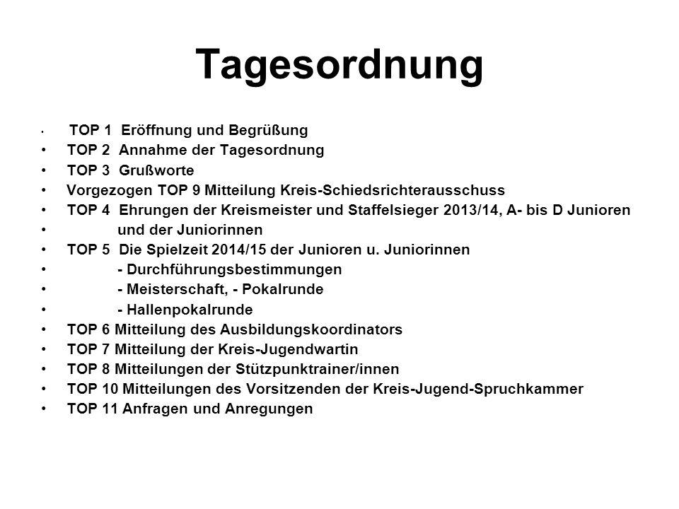 Tagesordnung TOP 1 Eröffnung und Begrüßung TOP 2 Annahme der Tagesordnung TOP 3 Grußworte Vorgezogen TOP 9 Mitteilung Kreis-Schiedsrichterausschuss TO