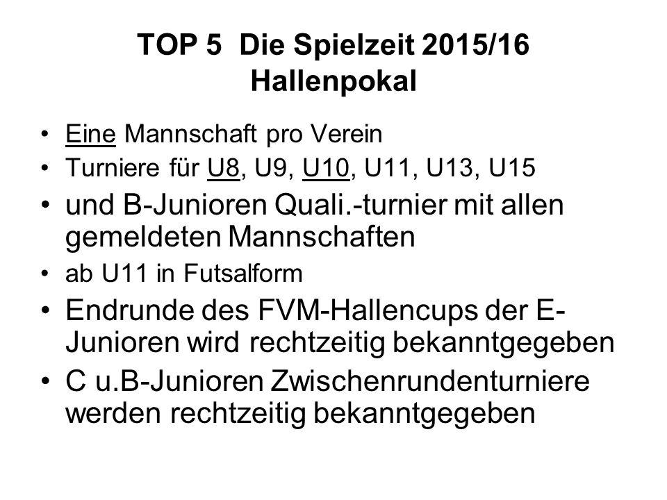 TOP 5 Die Spielzeit 2015/16 Hallenpokal Eine Mannschaft pro Verein Turniere für U8, U9, U10, U11, U13, U15 und B-Junioren Quali.-turnier mit allen gemeldeten Mannschaften ab U11 in Futsalform Endrunde des FVM-Hallencups der E- Junioren wird rechtzeitig bekanntgegeben C u.B-Junioren Zwischenrundenturniere werden rechtzeitig bekanntgegeben