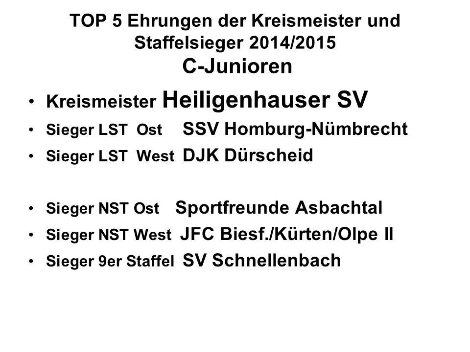 TOP 5 Ehrungen der Kreismeister und Staffelsieger 2014/2015 C-Junioren Kreismeister Heiligenhauser SV Sieger LST Ost SSV Homburg-Nümbrecht Sieger LST West DJK Dürscheid Sieger NST Ost Sportfreunde Asbachtal Sieger NST West JFC Biesf./Kürten/Olpe II Sieger 9er Staffel SV Schnellenbach