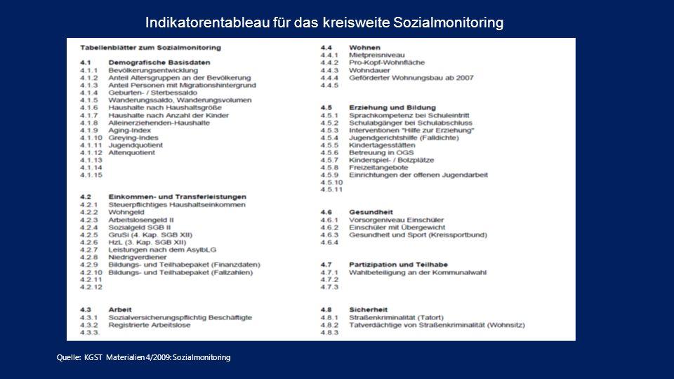 Indikatorentableau für das kreisweite Sozialmonitoring Quelle: KGST Materialien 4/2009: Sozialmonitoring