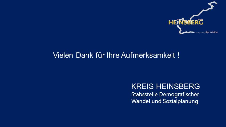 Vielen Dank für Ihre Aufmerksamkeit ! KREIS HEINSBERG Stabsstelle Demografischer Wandel und Sozialplanung