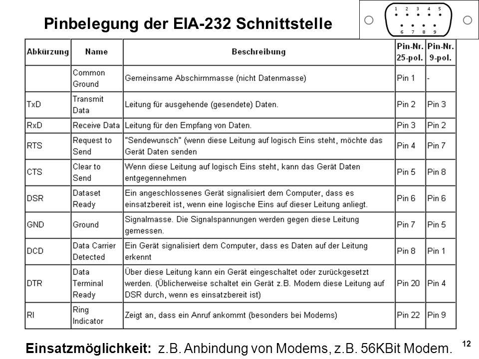 12 Pinbelegung der EIA-232 Schnittstelle Einsatzmöglichkeit: z.B. Anbindung von Modems, z.B. 56KBit Modem.