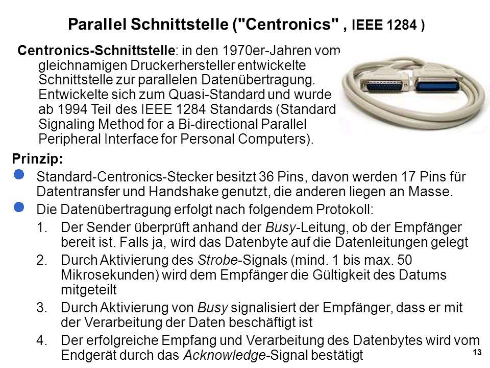13 Parallel Schnittstelle (