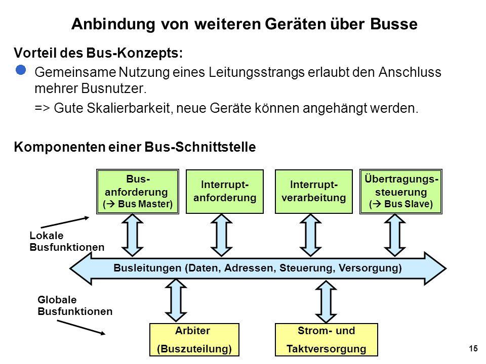 15 Anbindung von weiteren Geräten über Busse Vorteil des Bus-Konzepts: Gemeinsame Nutzung eines Leitungsstrangs erlaubt den Anschluss mehrer Busnutzer.