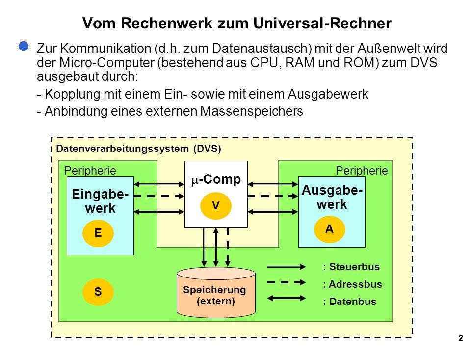 2 Vom Rechenwerk zum Universal-Rechner Zur Kommunikation (d.h. zum Datenaustausch) mit der Außenwelt wird der Micro-Computer (bestehend aus CPU, RAM u