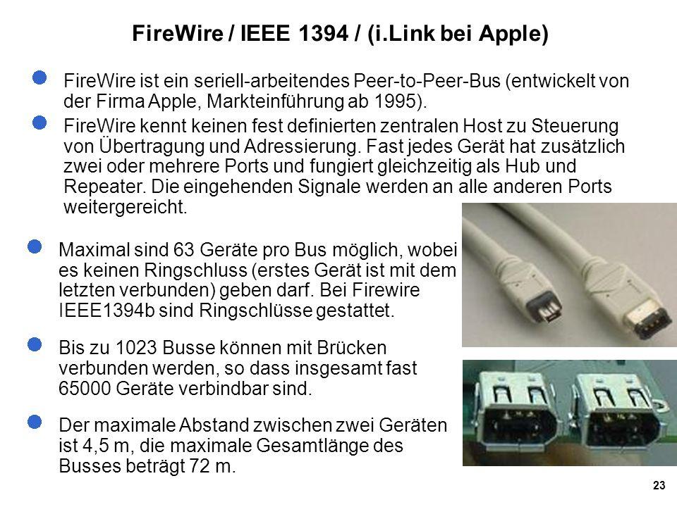 23 FireWire / IEEE 1394 / (i.Link bei Apple) FireWire ist ein seriell-arbeitendes Peer-to-Peer-Bus (entwickelt von der Firma Apple, Markteinführung ab