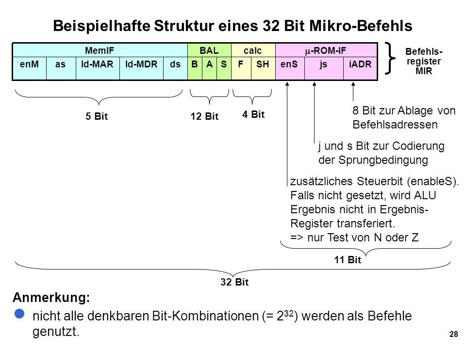28 Anmerkung: nicht alle denkbaren Bit-Kombinationen (= 2 32 ) werden als Befehle genutzt. Beispielhafte Struktur eines 32 Bit Mikro-Befehls 32 Bit Be