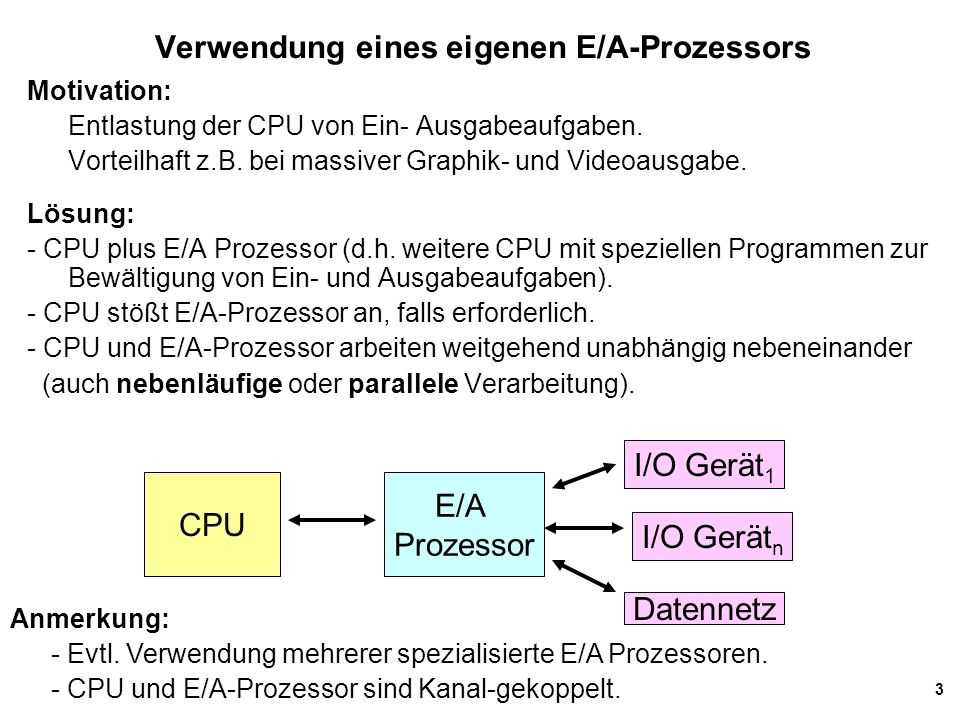 3 Verwendung eines eigenen E/A-Prozessors Motivation: Entlastung der CPU von Ein- Ausgabeaufgaben. Vorteilhaft z.B. bei massiver Graphik- und Videoaus