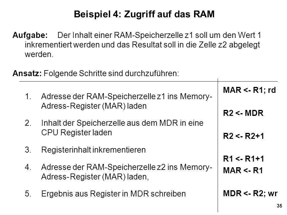 35 Beispiel 4: Zugriff auf das RAM Aufgabe: Der Inhalt einer RAM-Speicherzelle z1 soll um den Wert 1 inkrementiert werden und das Resultat soll in die