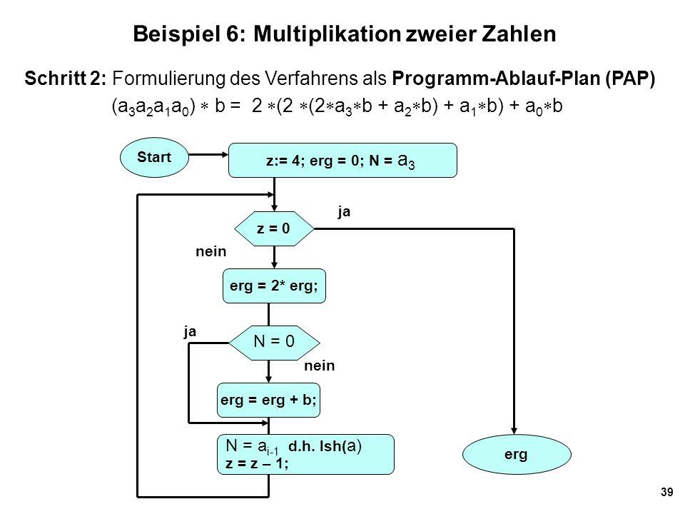 39 Beispiel 6: Multiplikation zweier Zahlen Schritt 2: Formulierung des Verfahrens als Programm-Ablauf-Plan (PAP) (a 3 a 2 a 1 a 0 )  b= 2  (2  (2  a 3  b + a 2  b) + a 1  b) + a 0  b Start erg z:= 4; erg = 0; N = a 3 z = 0 erg = 2* erg; N = 0 erg = erg + b; N = a i-1 d.h.