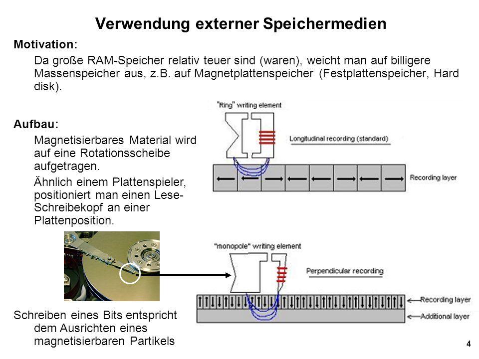 35 Beispiel 4: Zugriff auf das RAM Aufgabe: Der Inhalt einer RAM-Speicherzelle z1 soll um den Wert 1 inkrementiert werden und das Resultat soll in die Zelle z2 abgelegt werden.