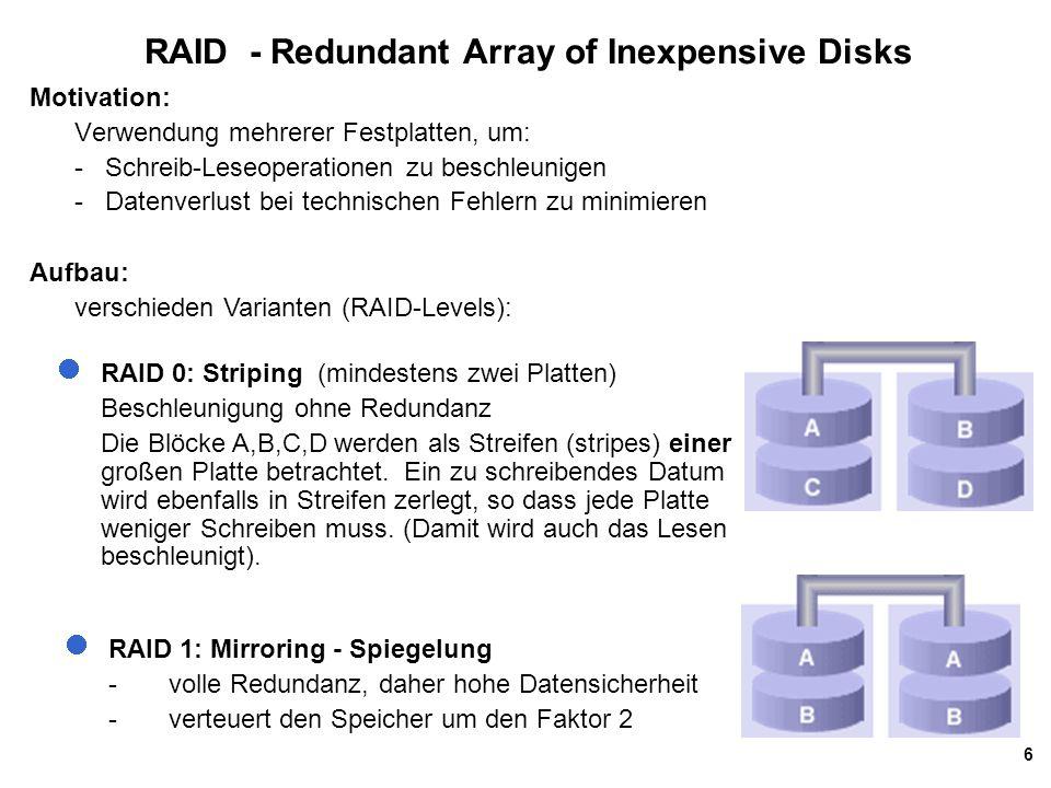 6 RAID - Redundant Array of Inexpensive Disks Motivation: Verwendung mehrerer Festplatten, um: - Schreib-Leseoperationen zu beschleunigen - Datenverlust bei technischen Fehlern zu minimieren Aufbau: verschieden Varianten (RAID-Levels): RAID 0: Striping (mindestens zwei Platten) Beschleunigung ohne Redundanz Die Blöcke A,B,C,D werden als Streifen (stripes) einer großen Platte betrachtet.