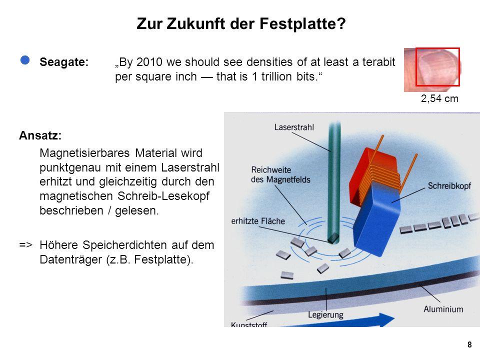 "8 Zur Zukunft der Festplatte? Seagate: ""By 2010 we should see densities of at least a terabit per square inch — that is 1 trillion bits."" Ansatz: Magn"