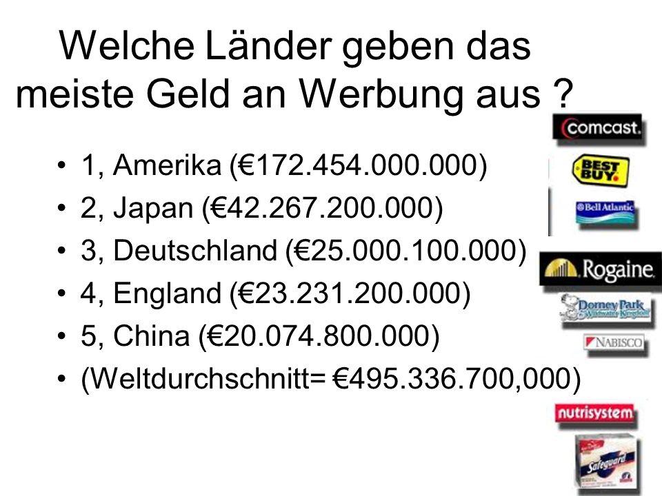 1, Amerika (€172.454.000.000) 2, Japan (€42.267.200.000) 3, Deutschland (€25.000.100.000) 4, England (€23.231.200.000) 5, China (€20.074.800.000) (Weltdurchschnitt= €495.336.700,000)