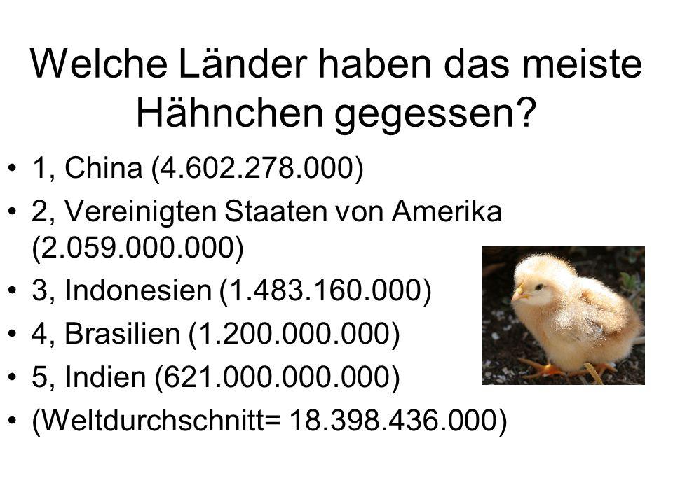 Welche Länder haben das meiste Hähnchen gegessen? 1, China (4.602.278.000) 2, Vereinigten Staaten von Amerika (2.059.000.000) 3, Indonesien (1.483.160