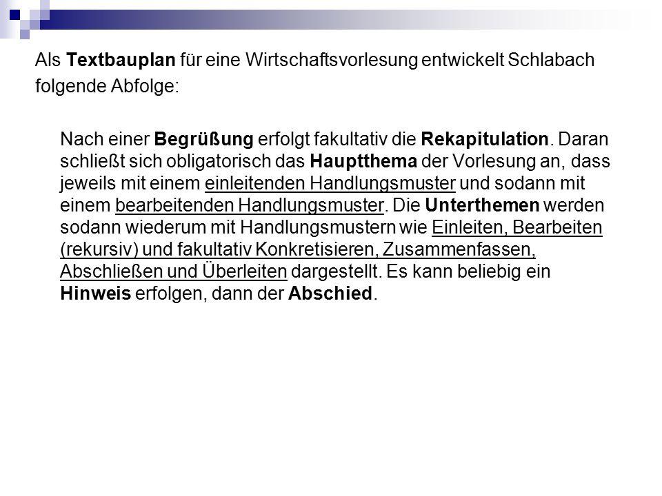 Als Textbauplan für eine Wirtschaftsvorlesung entwickelt Schlabach folgende Abfolge: Nach einer Begrüßung erfolgt fakultativ die Rekapitulation.