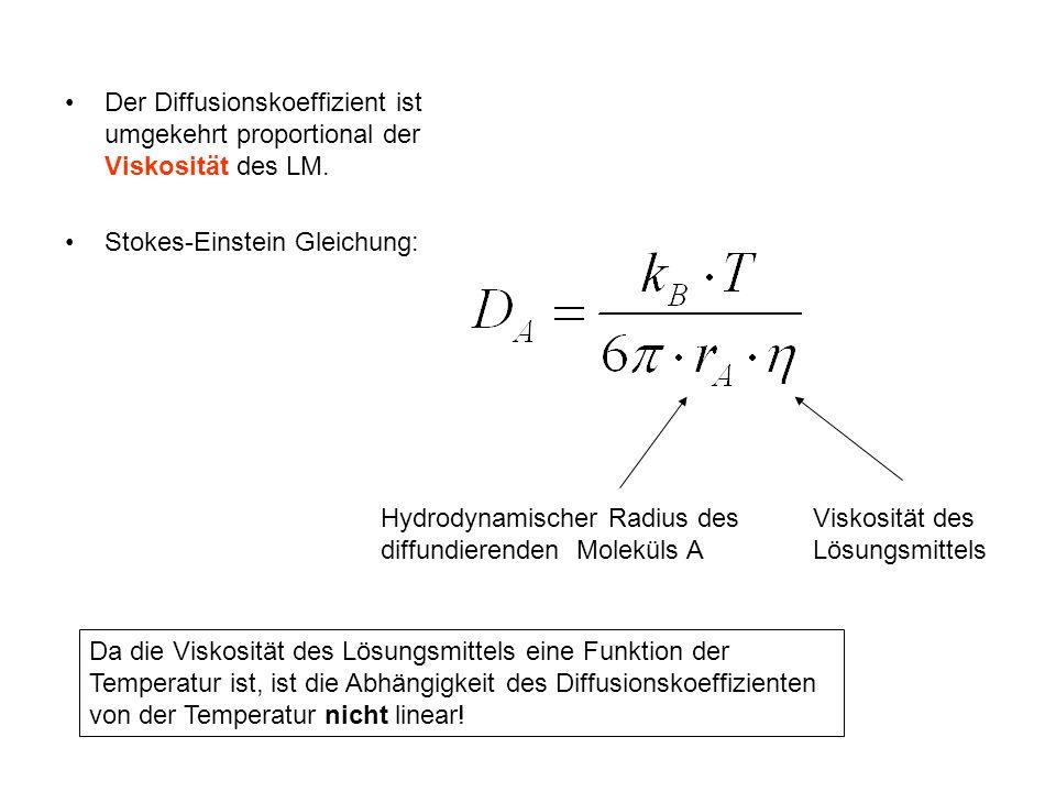 Der Diffusionskoeffizient ist umgekehrt proportional der Viskosität des LM. Stokes-Einstein Gleichung: Viskosität des Lösungsmittels Hydrodynamischer