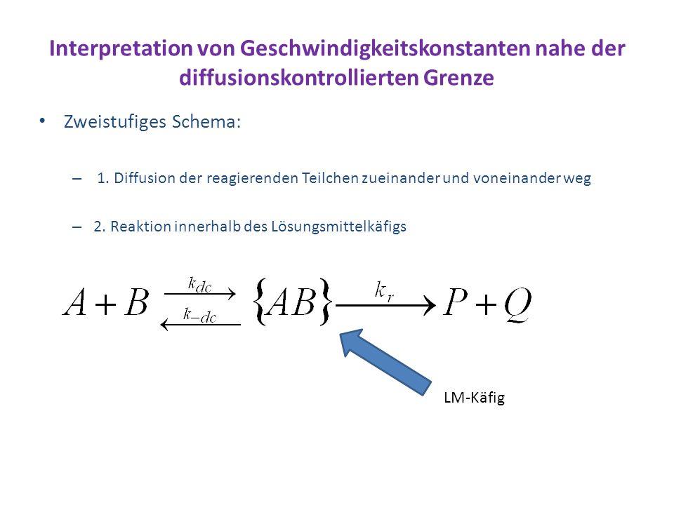 Interpretation von Geschwindigkeitskonstanten nahe der diffusionskontrollierten Grenze Zweistufiges Schema: – 1. Diffusion der reagierenden Teilchen z