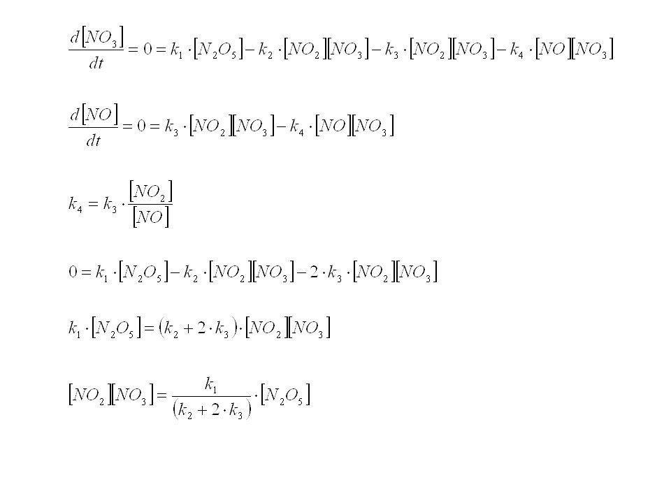 Einfluss gelöster Salze Beispiel: Bimolekulare Reaktion Die beiden Ionen und reagieren miteinander Die Reaktion verläuft über den aktivierten Komplex z.B.