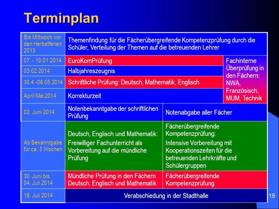 15 Terminplan Bis Mittwoch vor den Herbstferien 2013 Themenfindung für die Fächerübergreifende Kompetenzprüfung durch die Schüler, Verteilung der Them