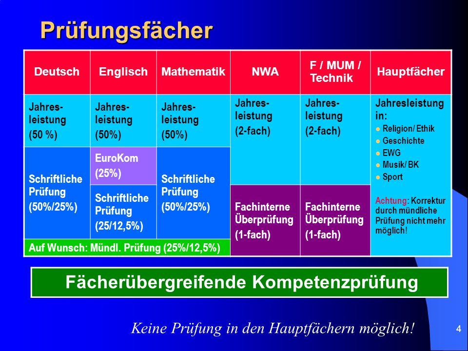 4Prüfungsfächer DeutschEnglischMathematikNWA F / MUM / Technik Hauptfächer Jahres- leistung (50 %) Jahres- leistung (50%) Jahres- leistung (50%) Jahre