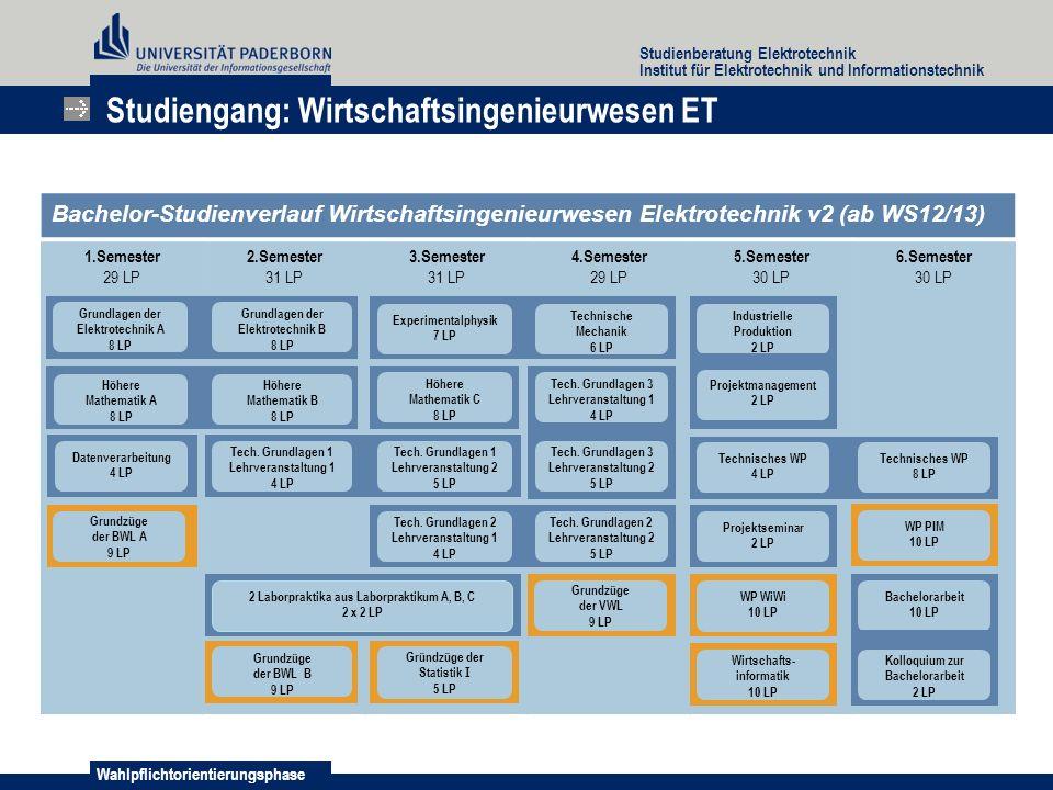 Wahlpflichtorientierungsphase Studienberatung Elektrotechnik Institut für Elektrotechnik und Informationstechnik Studiengang: Wirtschaftsingenieurwese