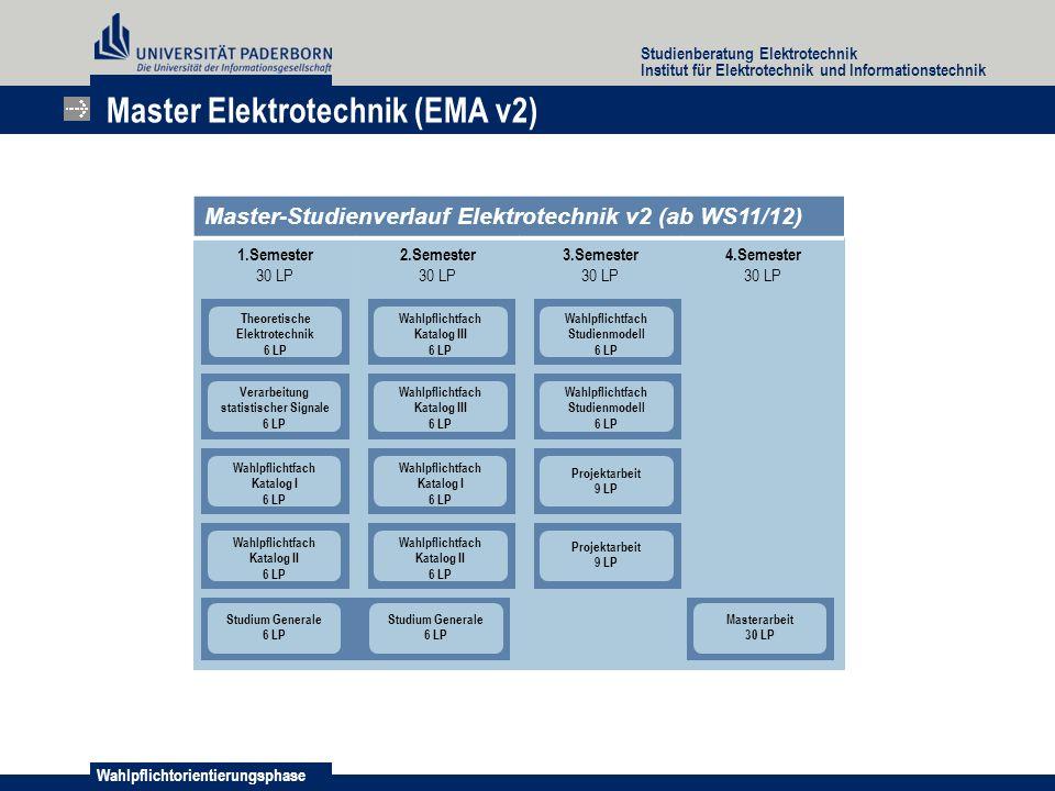 Wahlpflichtorientierungsphase Studienberatung Elektrotechnik Institut für Elektrotechnik und Informationstechnik Master-Studienverlauf Elektrotechnik