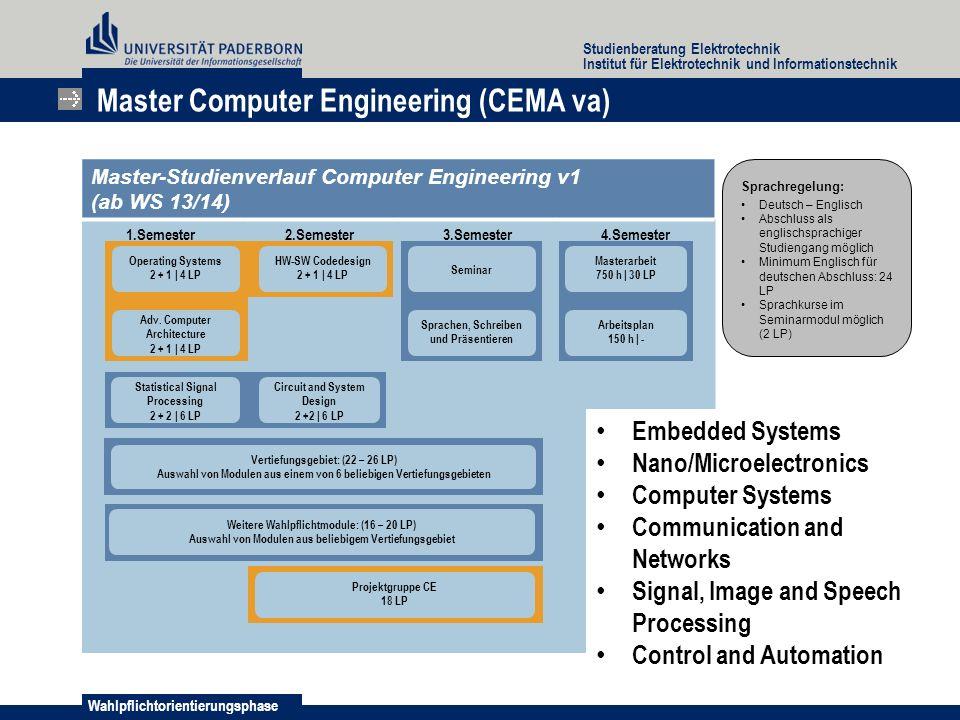 Wahlpflichtorientierungsphase Studienberatung Elektrotechnik Institut für Elektrotechnik und Informationstechnik Master Computer Engineering (CEMA va)