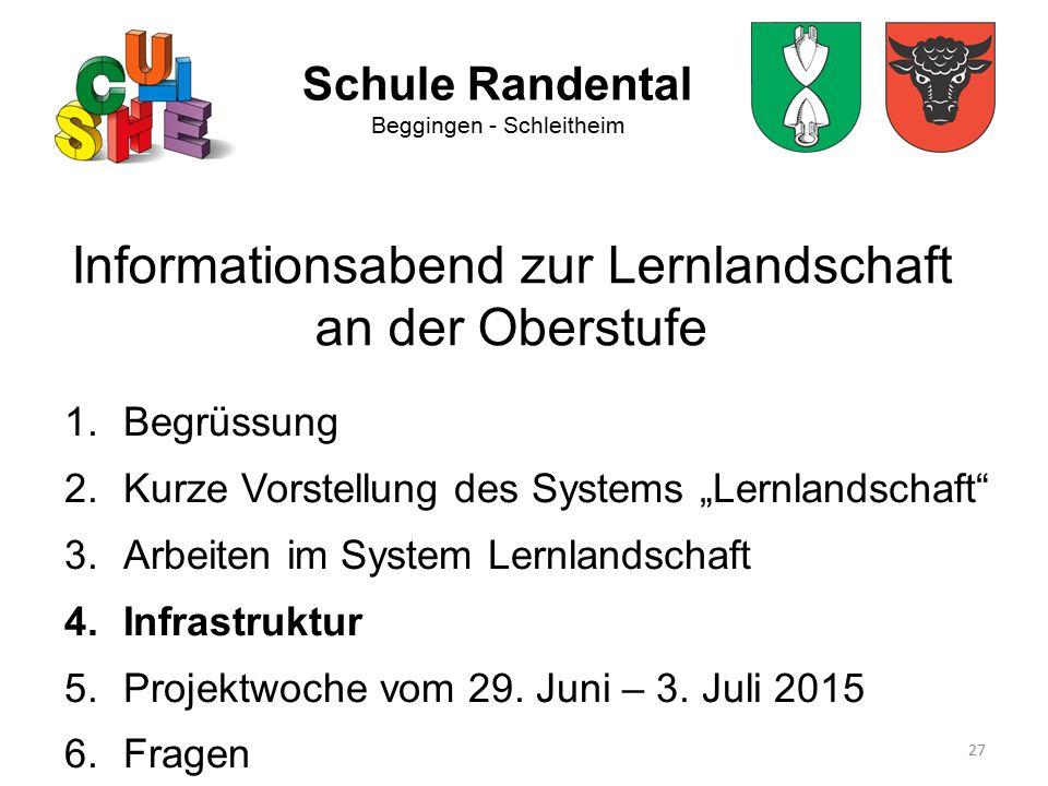 """27 Schule Randental Beggingen - Schleitheim Informationsabend zur Lernlandschaft an der Oberstufe 1.Begrüssung 2.Kurze Vorstellung des Systems """"Lernla"""